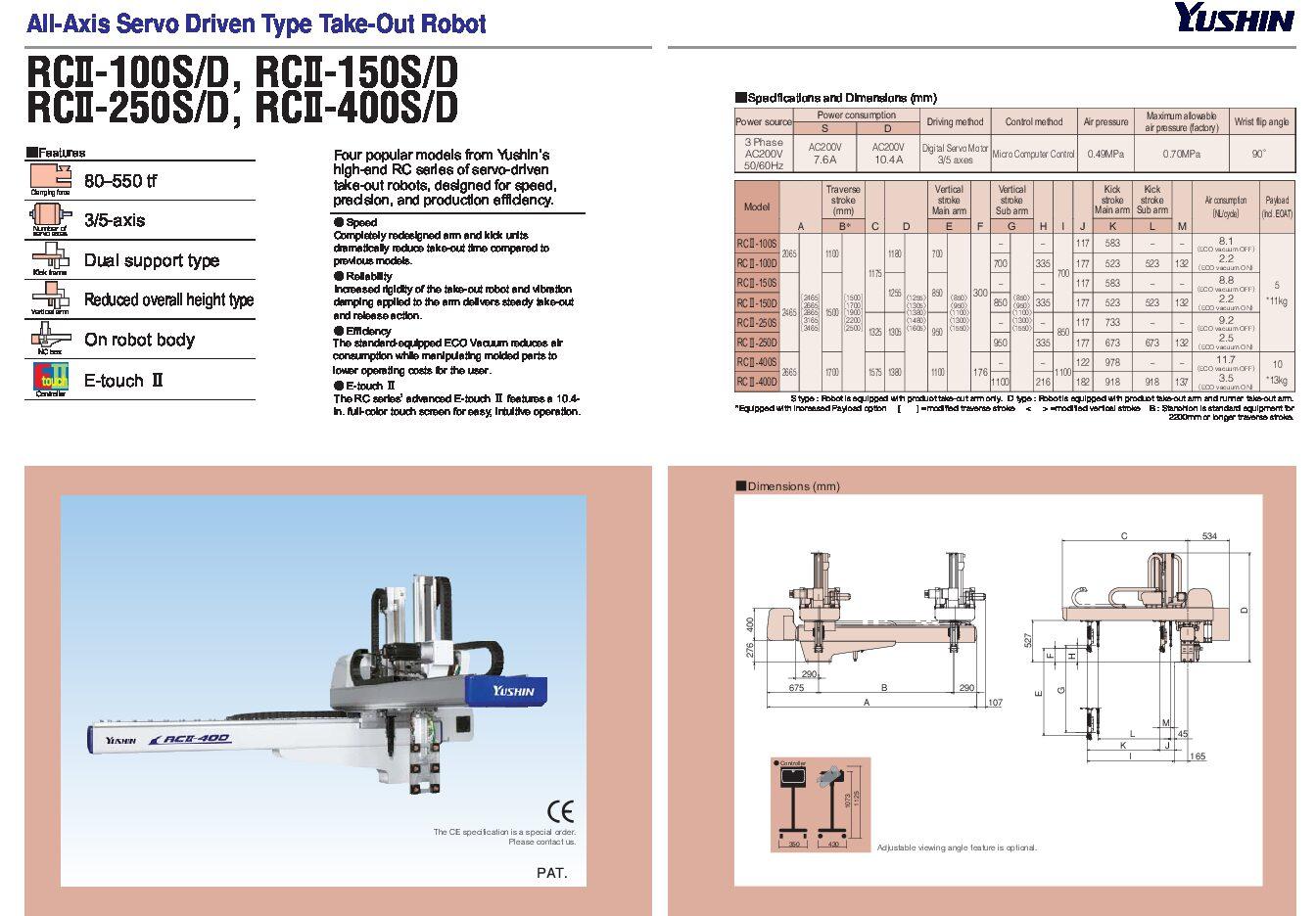 RC2 100150250400sd en 1 pdf