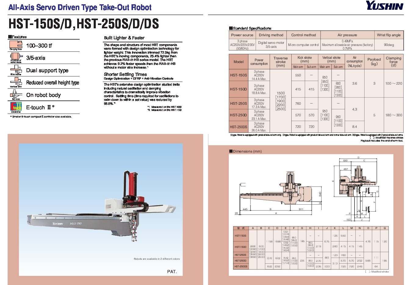 hst150250 en 1 pdf